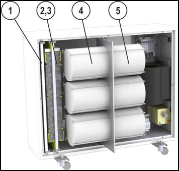 Устройство обеззараживателя-очистителя воздуха Тион А310.